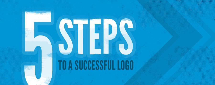 5 characteristics of a successful logo design