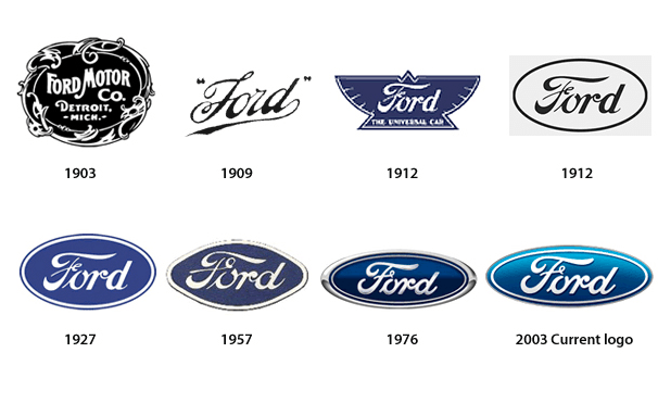 ford motor company rebranding over the years