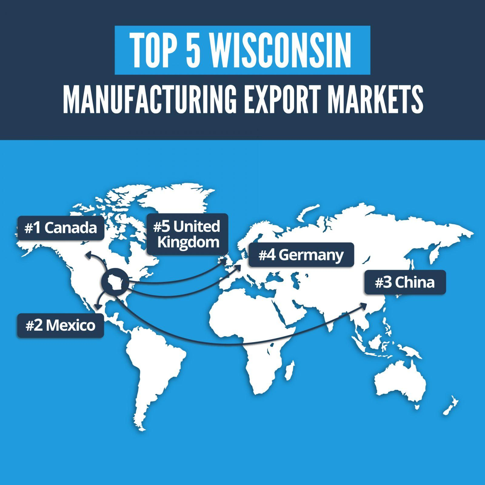 map showing wisconsin manufacturing export markets